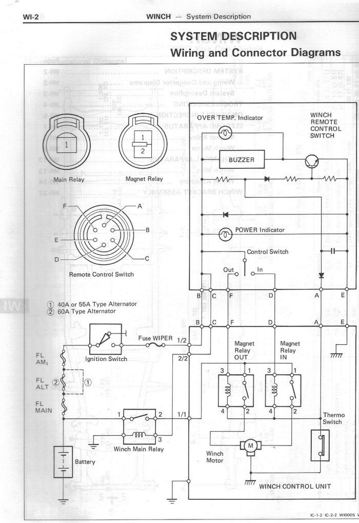aisin wiring diagram basic house wiring diagrams aisin wiring diagram #4